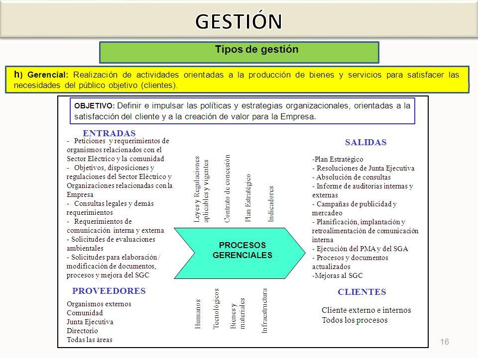 16 Tipos de gestión h ) Gerencial: Realización de actividades orientadas a la producción de bienes y servicios para satisfacer las necesidades del púb