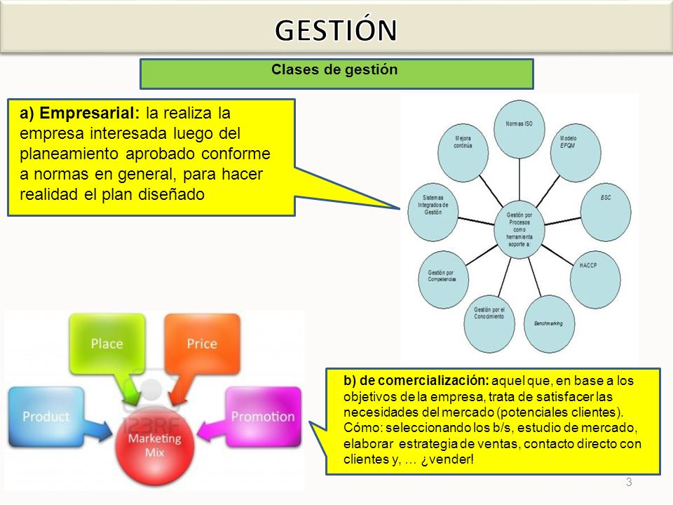 14 Tipos de gestión g ) Administrativa: De esta función depende el éxito o fracaso del negocio.
