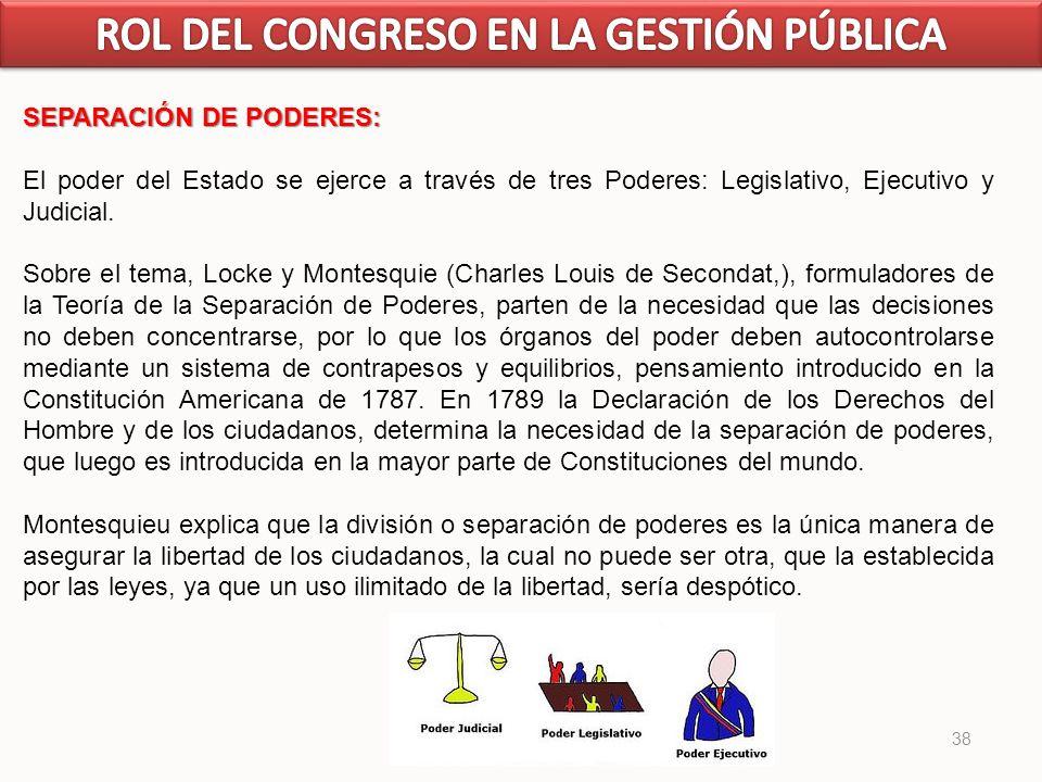 38 SEPARACIÓN DE PODERES: El poder del Estado se ejerce a través de tres Poderes: Legislativo, Ejecutivo y Judicial. Sobre el tema, Locke y Montesquie