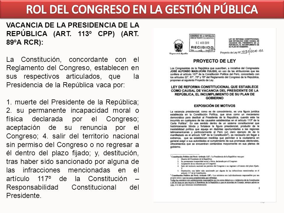 48 VACANCIA DE LA PRESIDENCIA DE LA REPÚBLICA (ART. 113º CPP) (ART. 89ºA RCR): La Constitución, concordante con el Reglamento del Congreso, establecen