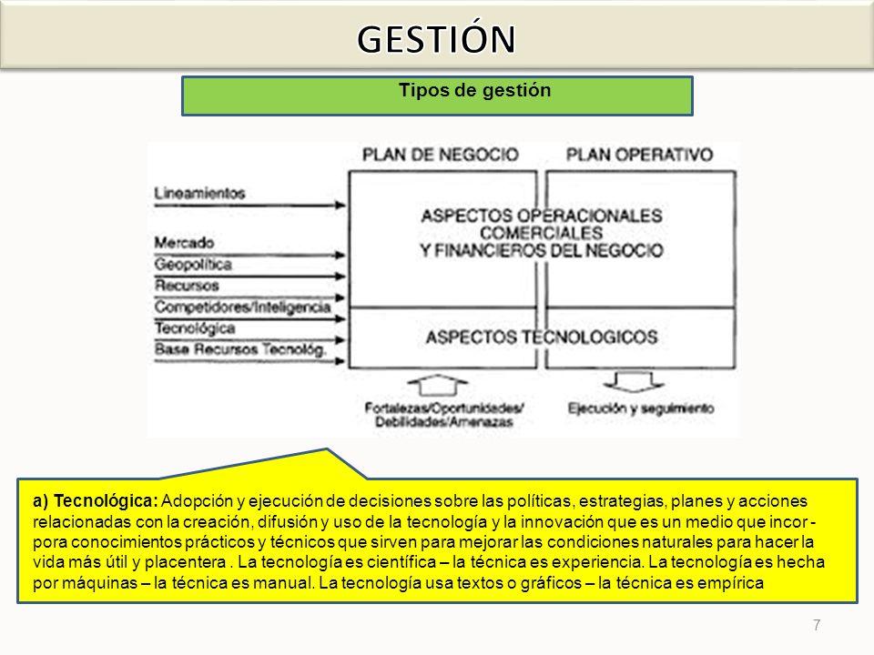7 Tipos de gestión a) Tecnológica: Adopción y ejecución de decisiones sobre las políticas, estrategias, planes y acciones relacionadas con la creación