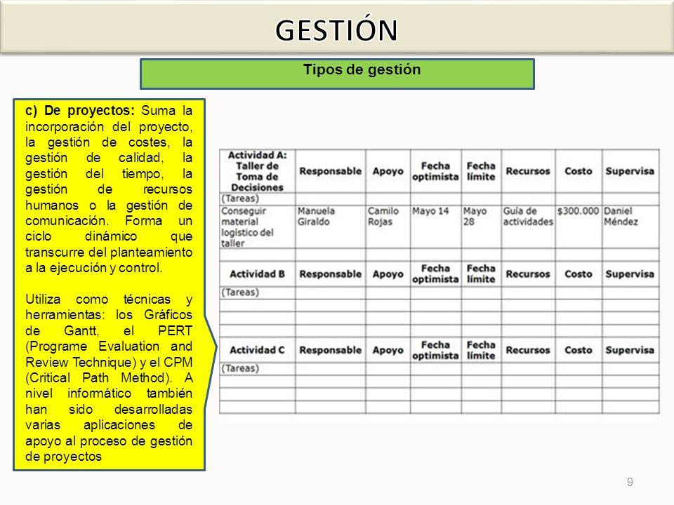 9 Tipos de gestión c) De proyectos: Suma la incorporación del proyecto, la gestión de costes, la gestión de calidad, la gestión del tiempo, la gestión