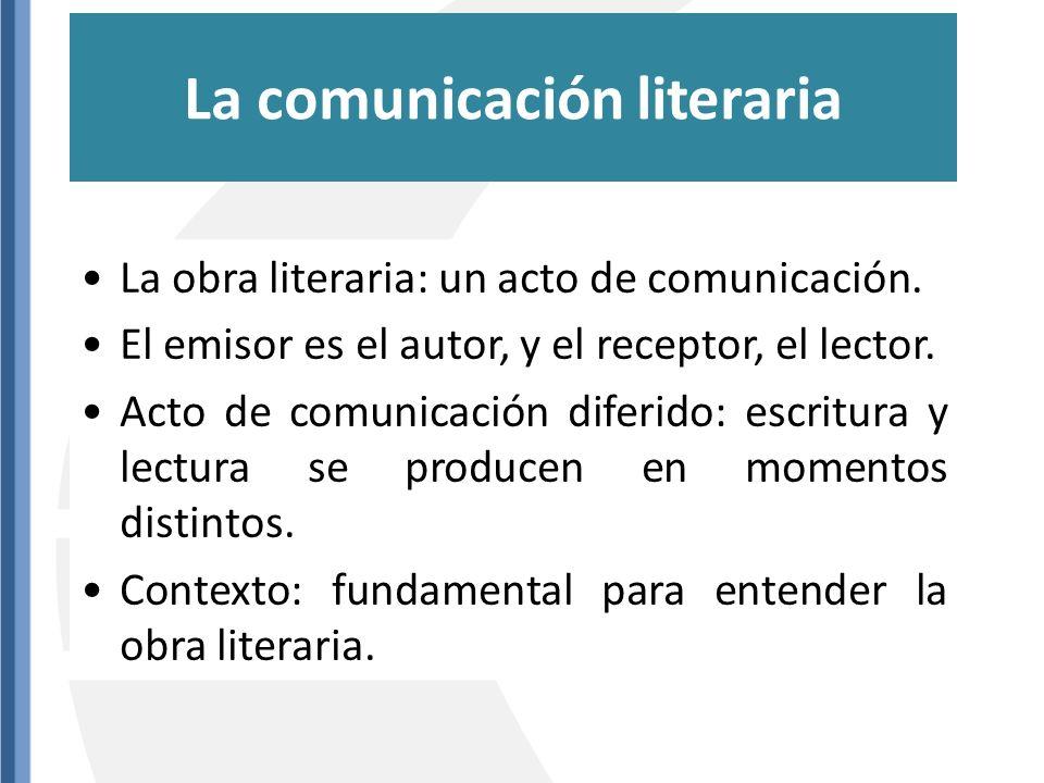 La comunicación literaria ESCRITURA: PRODUCCIÓN; ACTO DE CREACIÓNUN SENTIDO (la intención del autor) CÓDIGO: LENGUA LITERARIA RECEPTOR MENSAJE LECTURA: INTERPRETACIÓN; ACTO DE RE- CREACIÓNMúltiples sentidos (tantos como lectores) CANAL: Cualquier soporte en el que se transmita la obra (libro, disco, representación teatral).