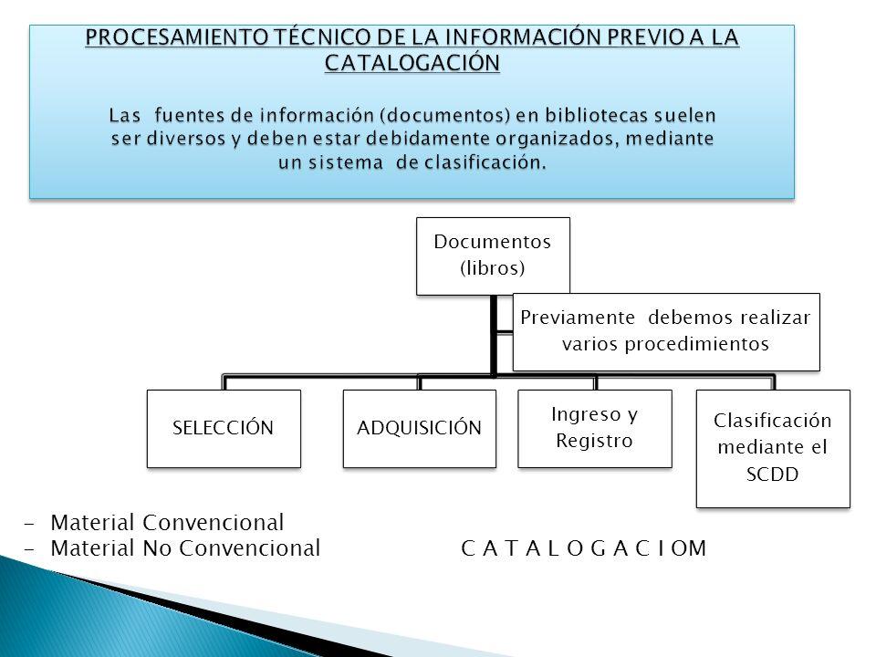 Documentos (libros) Clasificación mediante el SCDD Ingreso y Registro ADQUISICIÓNSELECCIÓN Previamente debemos realizar varios procedimientos -Materia