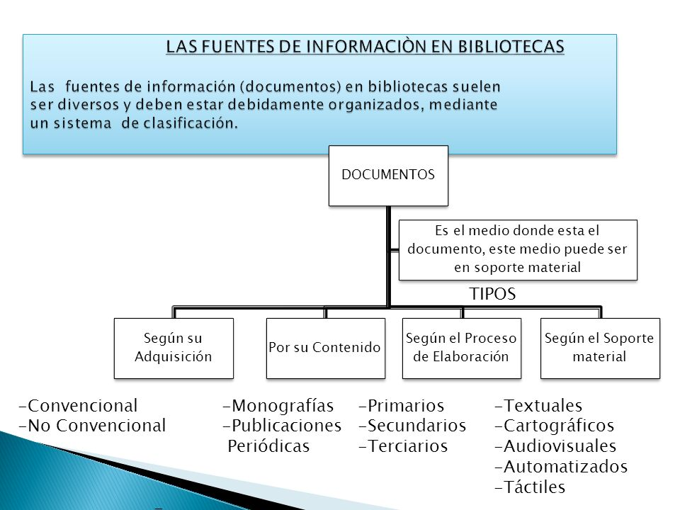 Es el conjunto de diversos documentos que una entidad posee en un momento determinado.