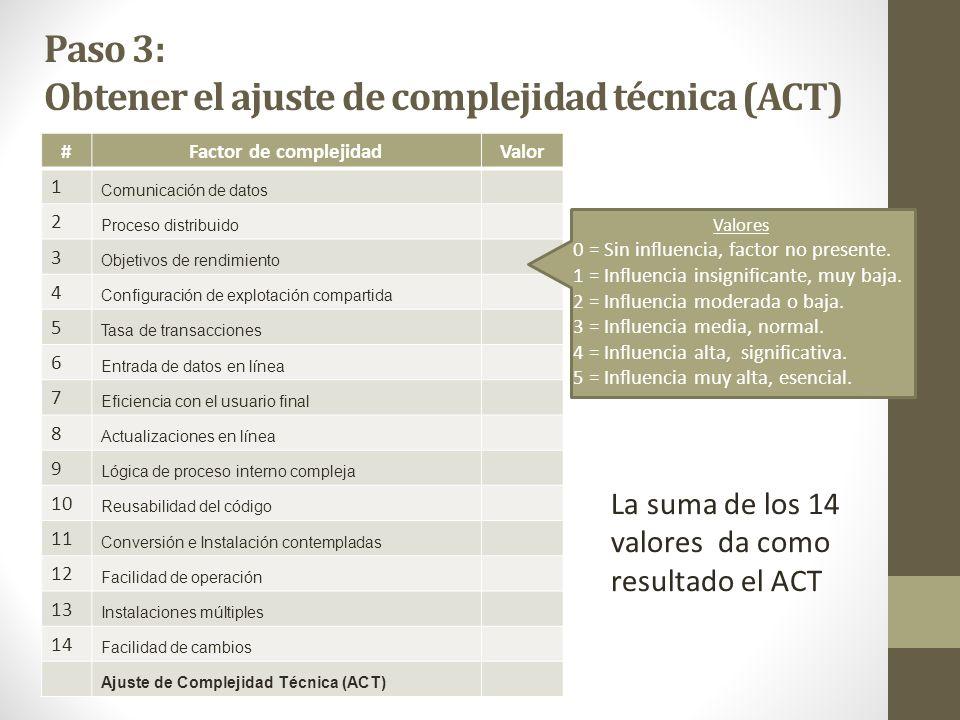 Paso 3: Obtener el ajuste de complejidad técnica (ACT) #Factor de complejidadValor 1 Comunicación de datos 2 Proceso distribuido 3 Objetivos de rendimiento 4 Configuración de explotación compartida 5 Tasa de transacciones 6 Entrada de datos en línea 7 Eficiencia con el usuario final 8 Actualizaciones en línea 9 Lógica de proceso interno compleja 10 Reusabilidad del código 11 Conversión e Instalación contempladas 12 Facilidad de operación 13 Instalaciones múltiples 14 Facilidad de cambios Ajuste de Complejidad Técnica (ACT) Valores 0 = Sin influencia, factor no presente.