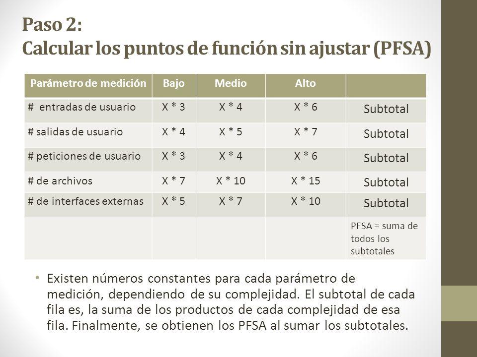 Paso 2: Calcular los puntos de función sin ajustar (PFSA) Parámetro de mediciónBajoMedioAlto # entradas de usuarioX * 3X * 4X * 6 Subtotal # salidas de usuarioX * 4X * 5X * 7 Subtotal # peticiones de usuarioX * 3X * 4X * 6 Subtotal # de archivosX * 7X * 10X * 15 Subtotal # de interfaces externasX * 5X * 7X * 10 Subtotal PFSA = suma de todos los subtotales Existen números constantes para cada parámetro de medición, dependiendo de su complejidad.