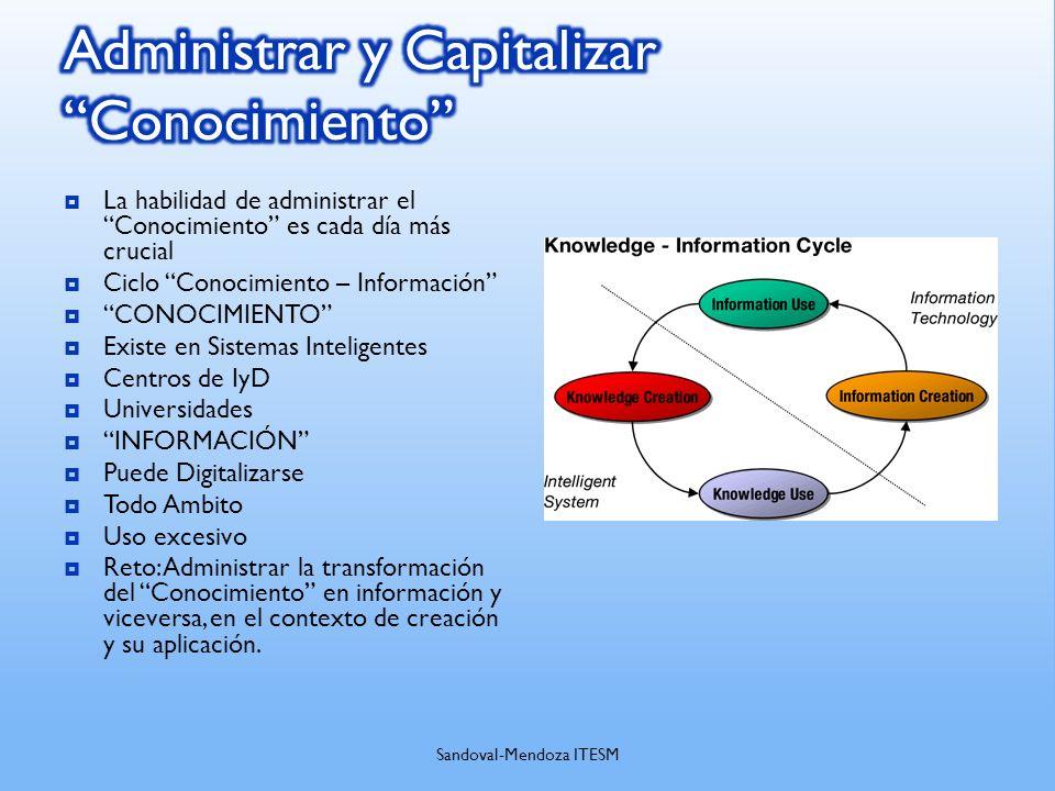 La habilidad de administrar el Conocimiento es cada día más crucial Ciclo Conocimiento – Información CONOCIMIENTO Existe en Sistemas Inteligentes Cent