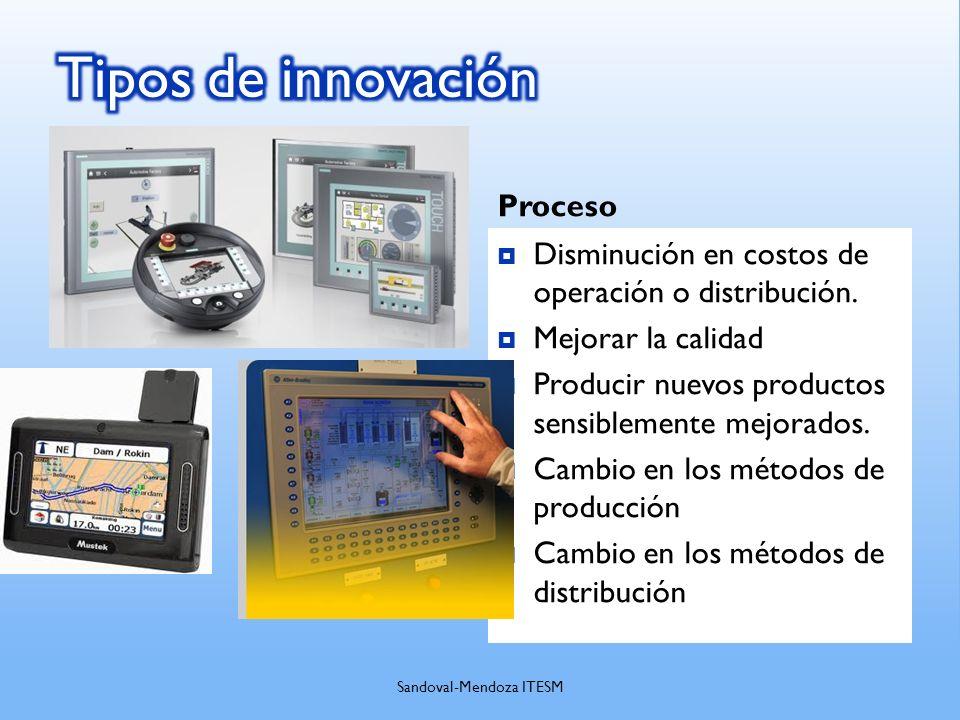 Proceso Disminución en costos de operación o distribución. Mejorar la calidad Producir nuevos productos sensiblemente mejorados. Cambio en los métodos
