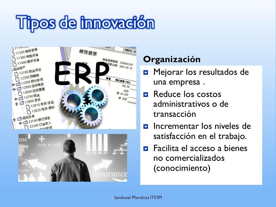 Organización Mejorar los resultados de una empresa. Reduce los costos administrativos o de transacción Incrementar los niveles de satisfacción en el t