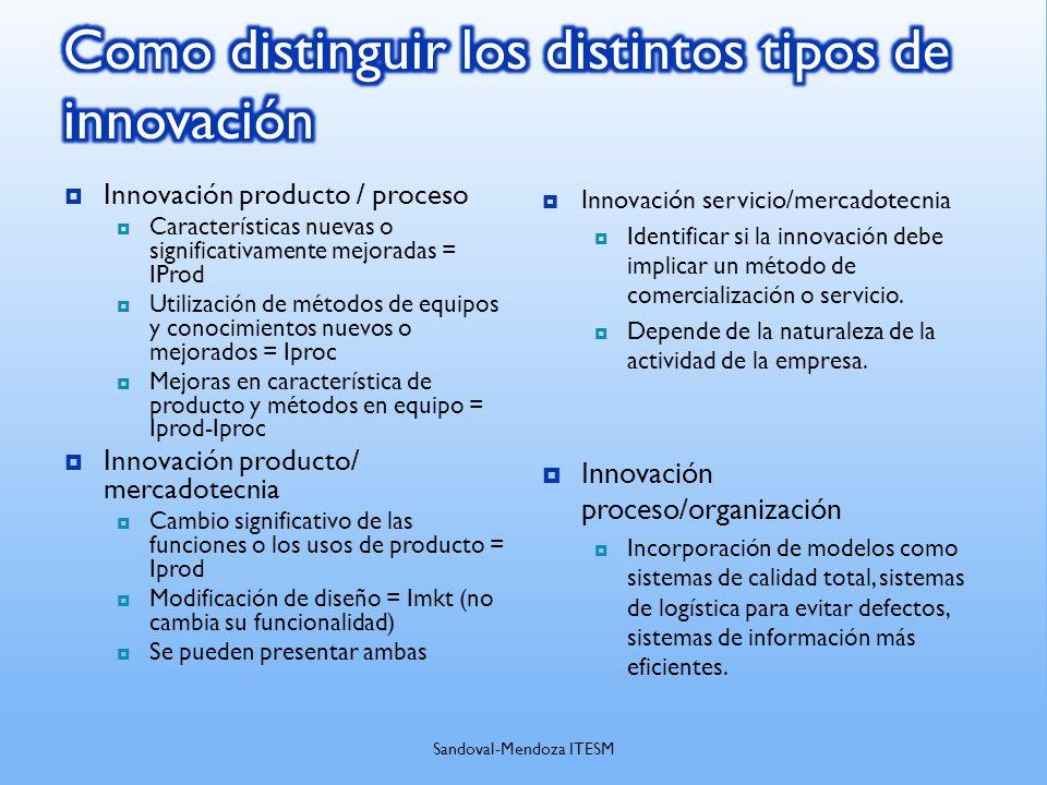 Innovación producto / proceso Características nuevas o significativamente mejoradas = IProd Utilización de métodos de equipos y conocimientos nuevos o