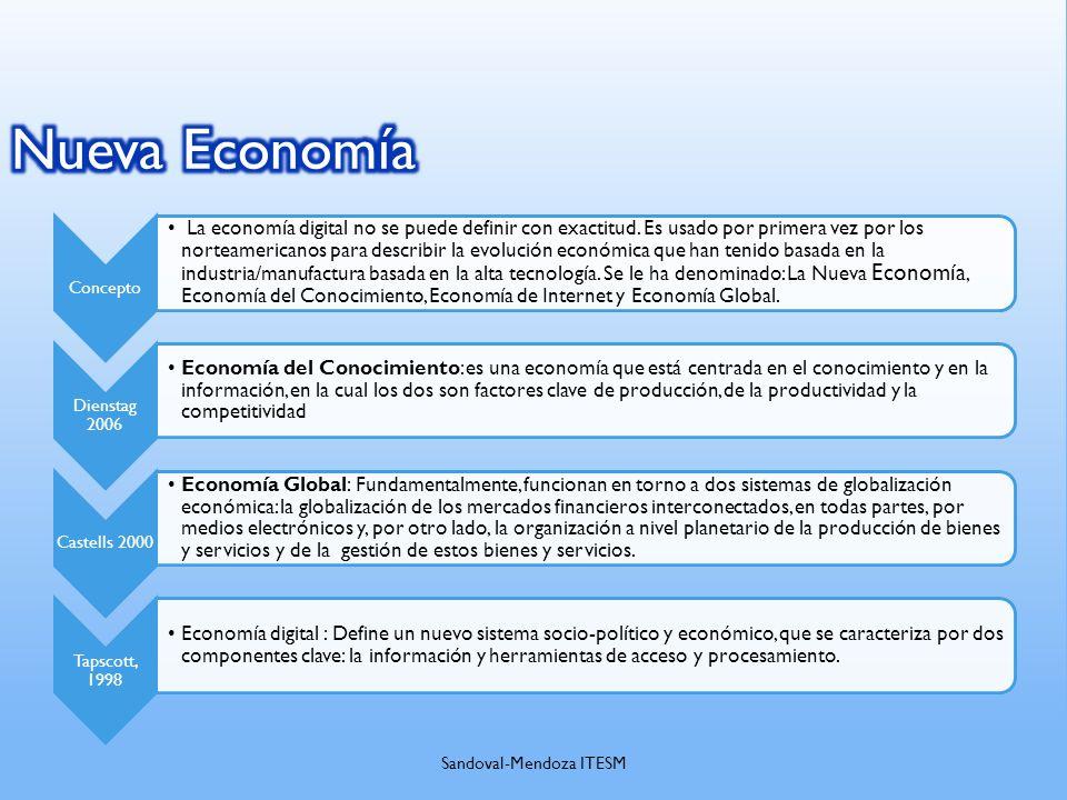 Concepto La economía digital no se puede definir con exactitud. Es usado por primera vez por los norteamericanos para describir la evolución económica