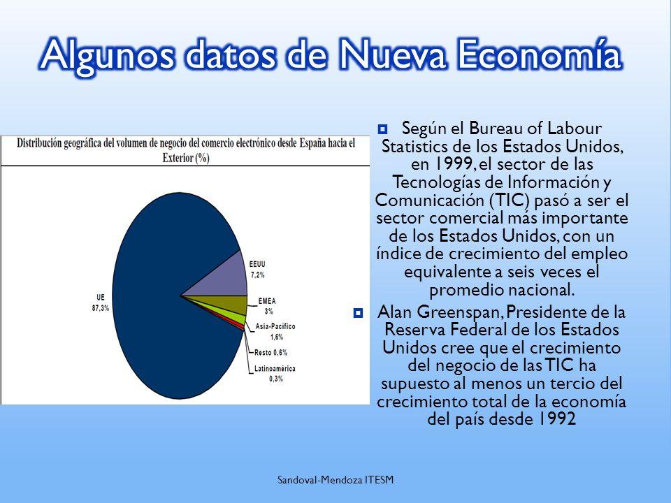Según el Bureau of Labour Statistics de los Estados Unidos, en 1999, el sector de las Tecnologías de Información y Comunicación (TIC) pasó a ser el se