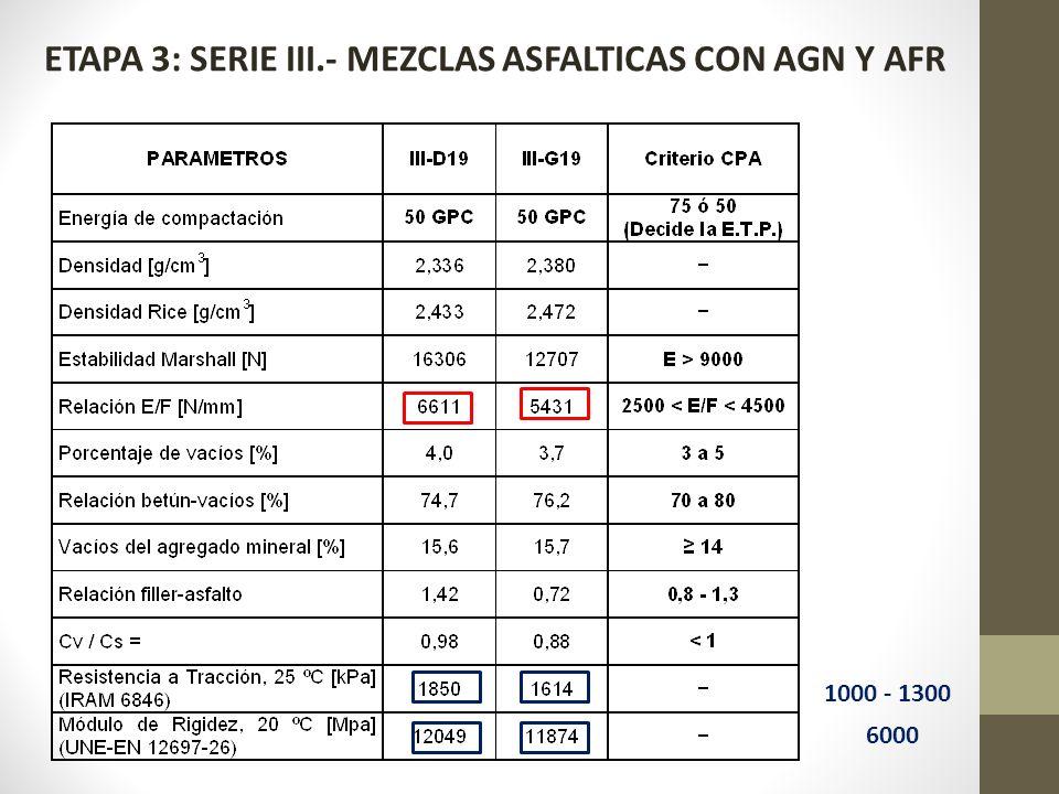 1000 - 1300 6000 ETAPA 3: SERIE III.- MEZCLAS ASFALTICAS CON AGN Y AFR