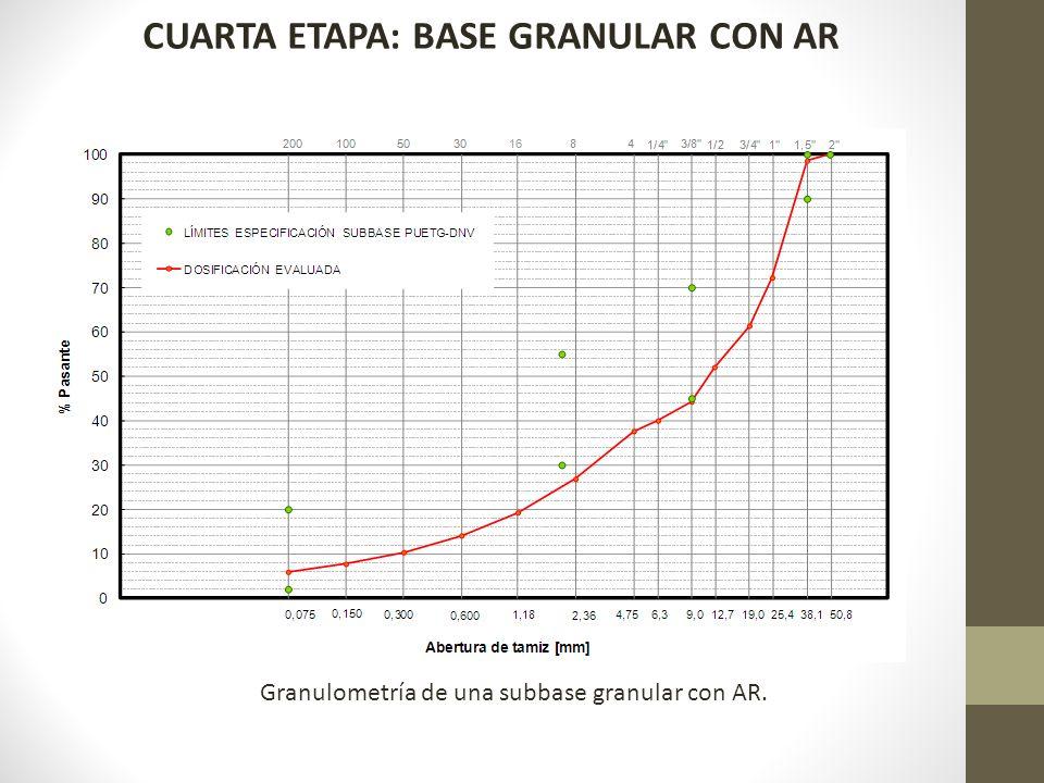 Granulometría de una subbase granular con AR. CUARTA ETAPA: BASE GRANULAR CON AR