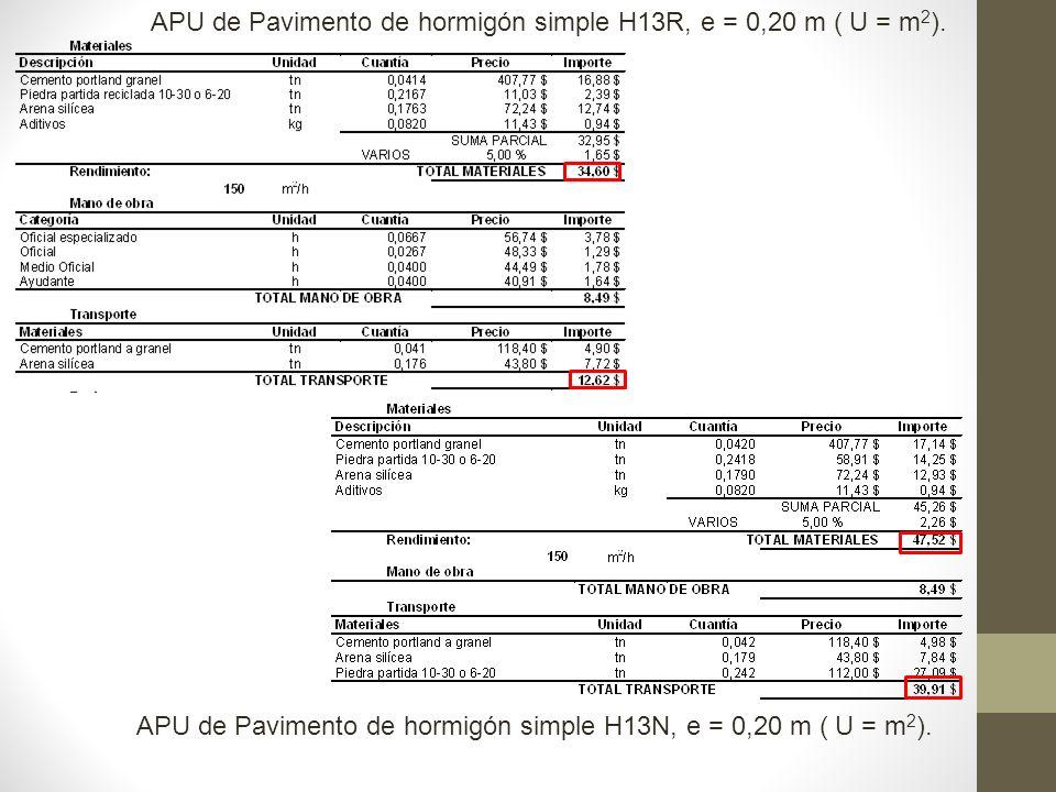 APU de Pavimento de hormigón simple H13R, e = 0,20 m ( U = m 2 ). APU de Pavimento de hormigón simple H13N, e = 0,20 m ( U = m 2 ).