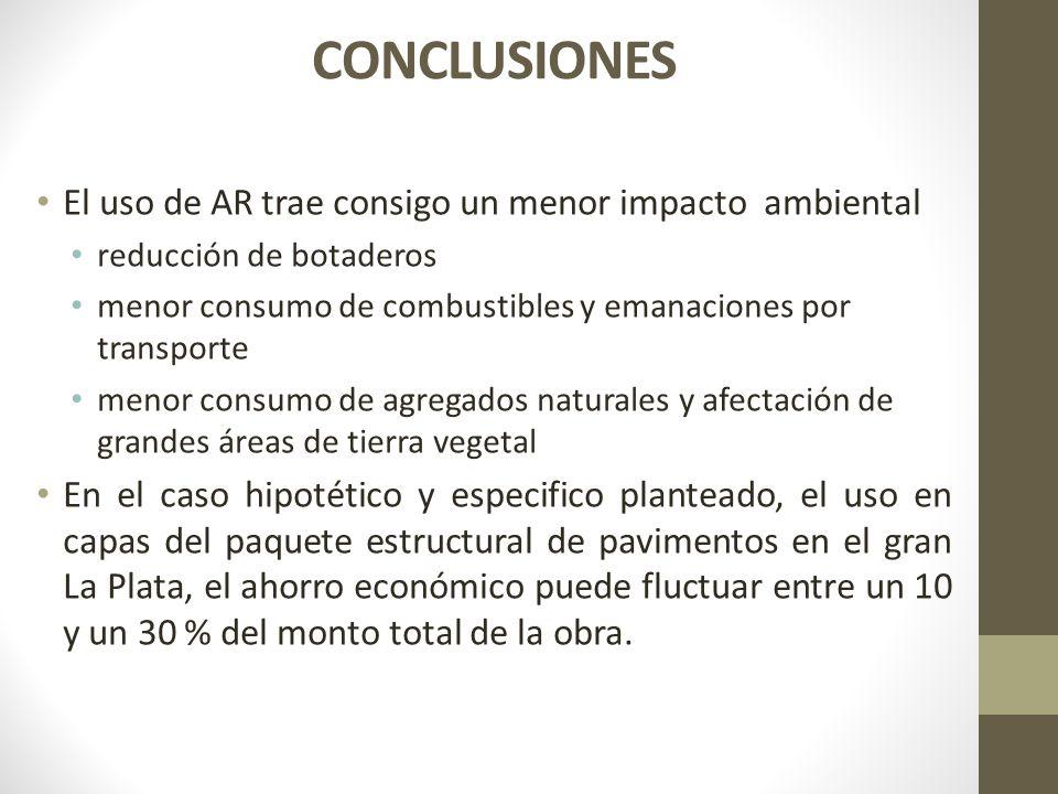 CONCLUSIONES El uso de AR trae consigo un menor impacto ambiental reducción de botaderos menor consumo de combustibles y emanaciones por transporte me
