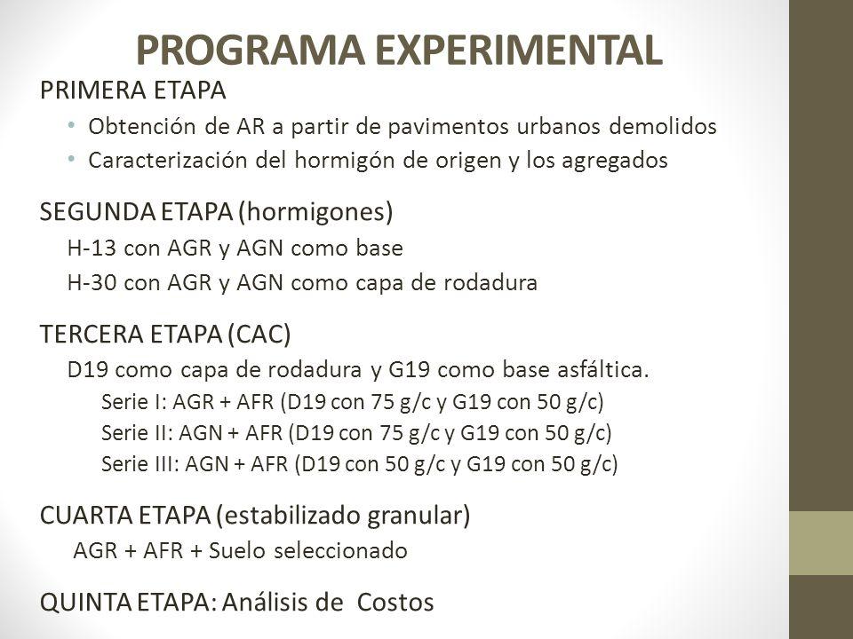 PROGRAMA EXPERIMENTAL PRIMERA ETAPA Obtención de AR a partir de pavimentos urbanos demolidos Caracterización del hormigón de origen y los agregados SE