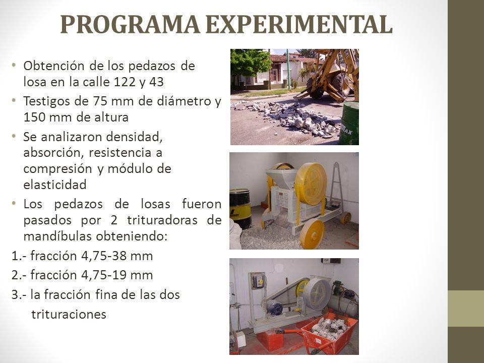 PROGRAMA EXPERIMENTAL Obtención de los pedazos de losa en la calle 122 y 43 Testigos de 75 mm de diámetro y 150 mm de altura Se analizaron densidad, a