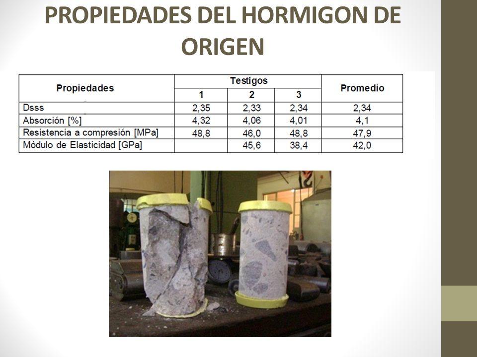 PROPIEDADES DEL HORMIGON DE ORIGEN