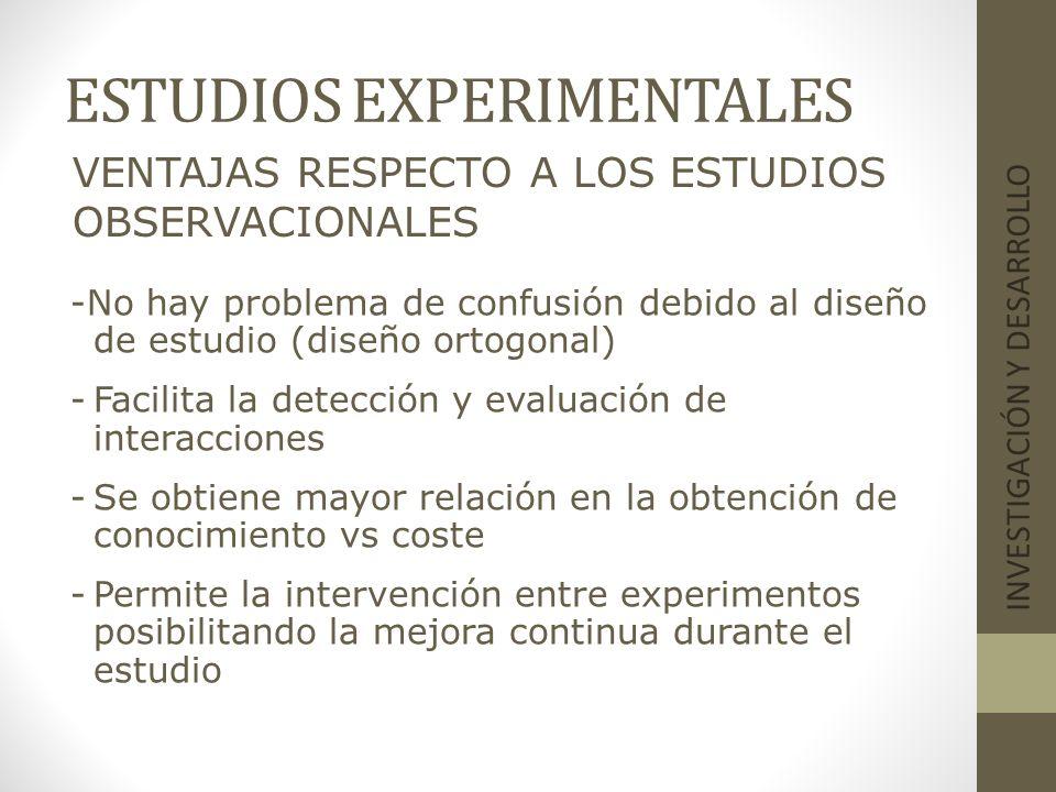 ESTUDIOS EXPERIMENTALES INVESTIGACIÓN Y DESARROLLO VENTAJAS RESPECTO A LOS ESTUDIOS OBSERVACIONALES -No hay problema de confusión debido al diseño de