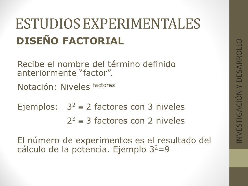 ESTUDIOS EXPERIMENTALES INVESTIGACIÓN Y DESARROLLO DISEÑO FACTORIAL Recibe el nombre del término definido anteriormente factor. Notación: Niveles fact