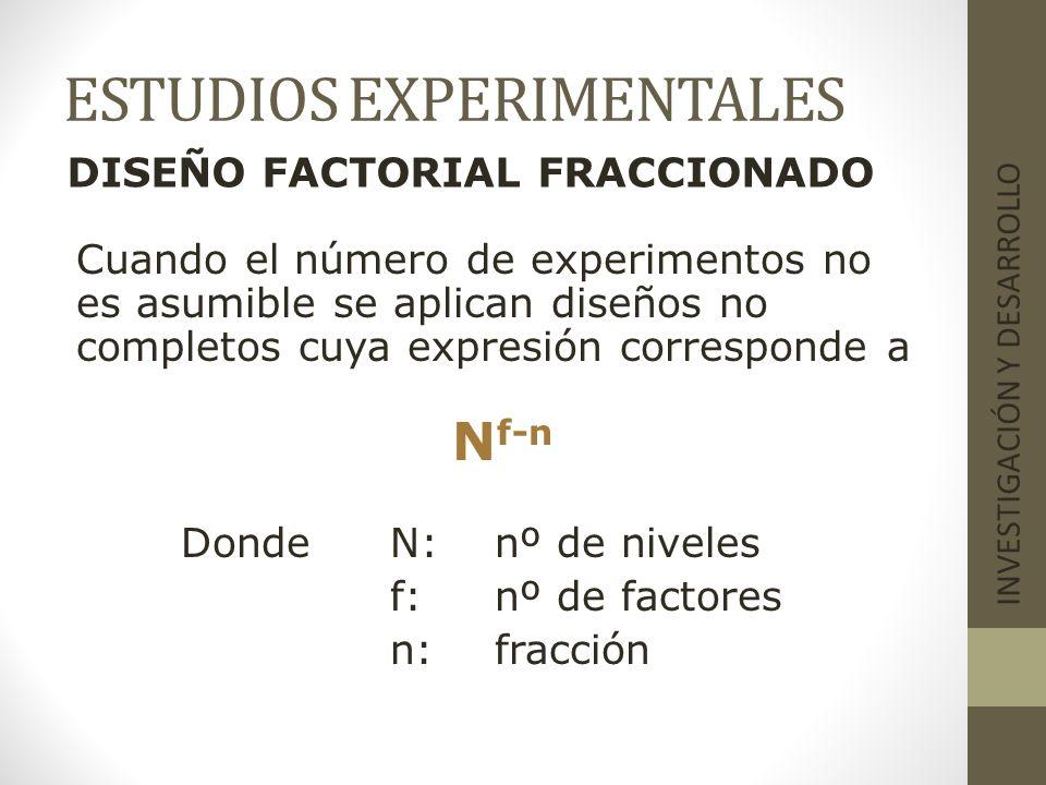 INVESTIGACIÓN Y DESARROLLO DISEÑO FACTORIAL FRACCIONADO Cuando el número de experimentos no es asumible se aplican diseños no completos cuya expresión