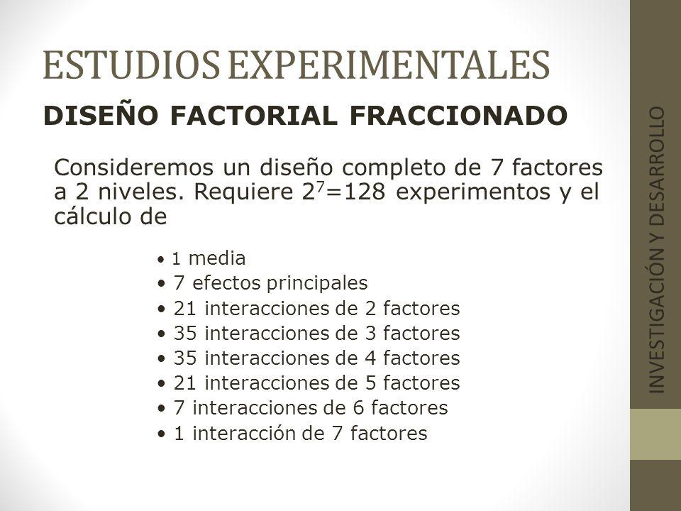 ESTUDIOS EXPERIMENTALES INVESTIGACIÓN Y DESARROLLO DISEÑO FACTORIAL FRACCIONADO Consideremos un diseño completo de 7 factores a 2 niveles. Requiere 2
