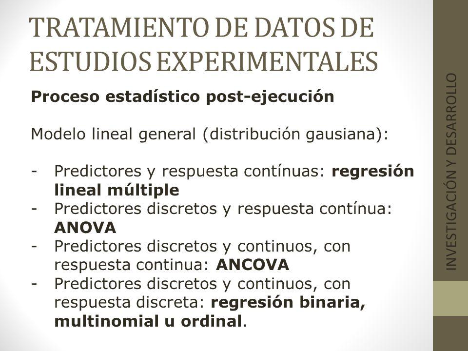 TRATAMIENTO DE DATOS DE ESTUDIOS EXPERIMENTALES INVESTIGACIÓN Y DESARROLLO Proceso estadístico post-ejecución Modelo lineal general (distribución gaus