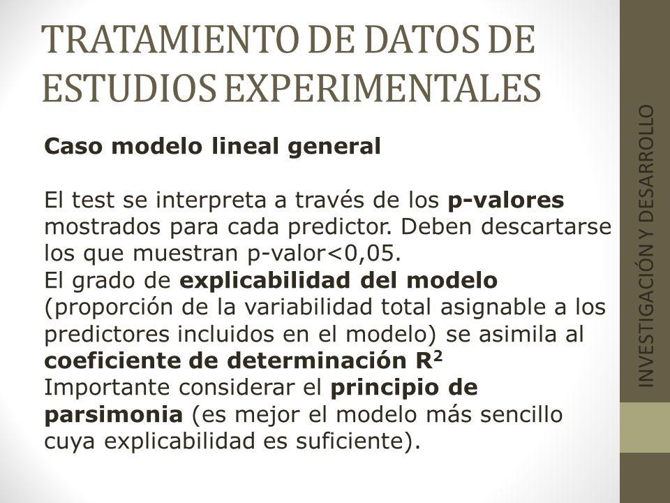 TRATAMIENTO DE DATOS DE ESTUDIOS EXPERIMENTALES INVESTIGACIÓN Y DESARROLLO Caso modelo lineal general El test se interpreta a través de los p-valores
