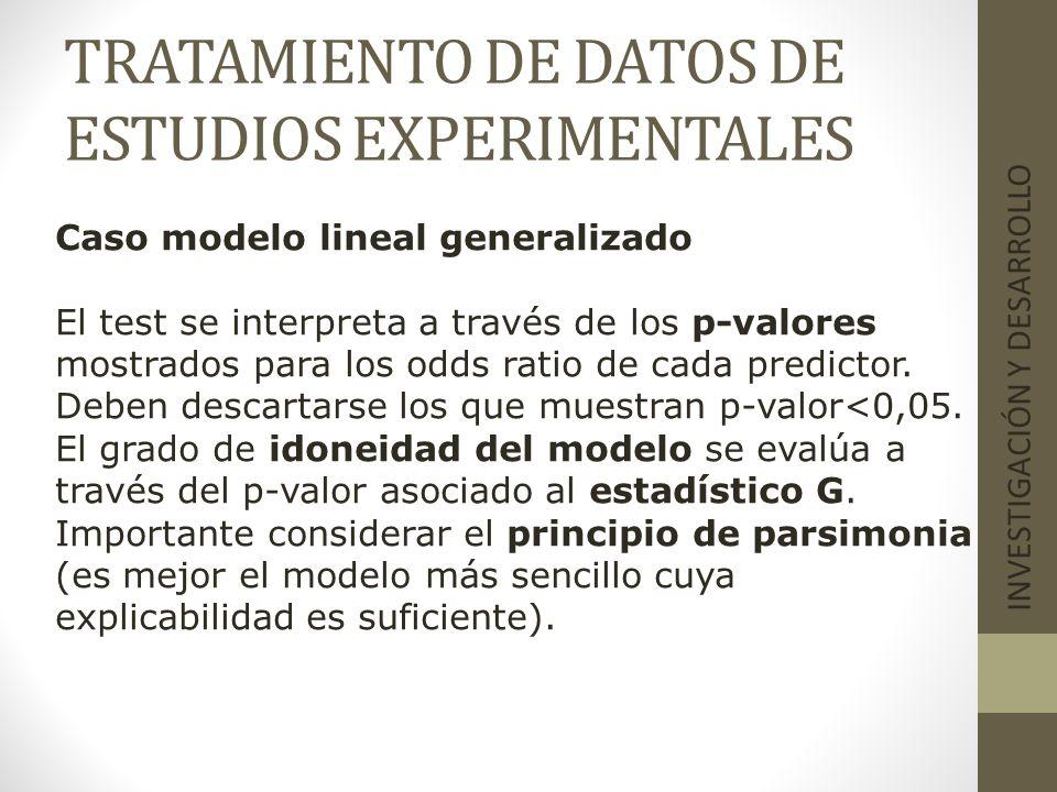 TRATAMIENTO DE DATOS DE ESTUDIOS EXPERIMENTALES INVESTIGACIÓN Y DESARROLLO Caso modelo lineal generalizado El test se interpreta a través de los p-val