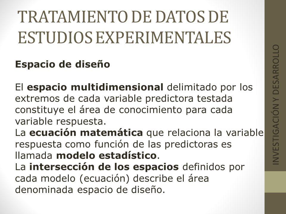 TRATAMIENTO DE DATOS DE ESTUDIOS EXPERIMENTALES INVESTIGACIÓN Y DESARROLLO Espacio de diseño El espacio multidimensional delimitado por los extremos d