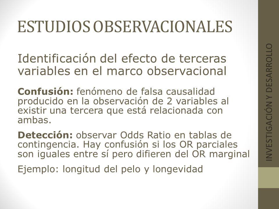 ESTUDIOS OBSERVACIONALES INVESTIGACIÓN Y DESARROLLO Identificación del efecto de terceras variables en el marco observacional Confusión: fenómeno de f