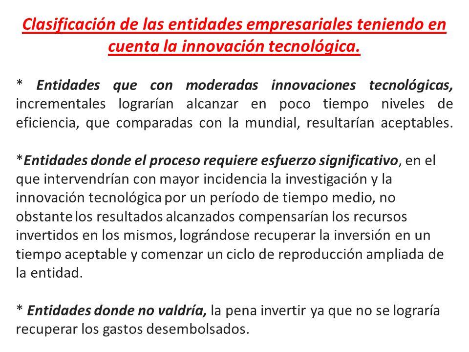 Clasificación de las entidades empresariales teniendo en cuenta la innovación tecnológica. * Entidades que con moderadas innovaciones tecnológicas, in