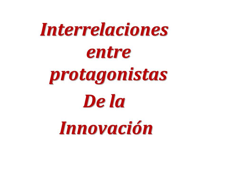 Interrelaciones entre protagonistas De la Innovación Innovación