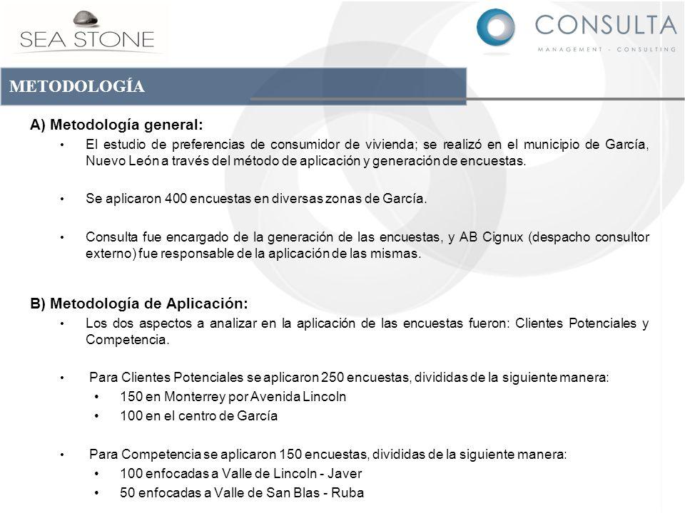 METODOLOGÍA A) Metodología general: El estudio de preferencias de consumidor de vivienda; se realizó en el municipio de García, Nuevo León a través de