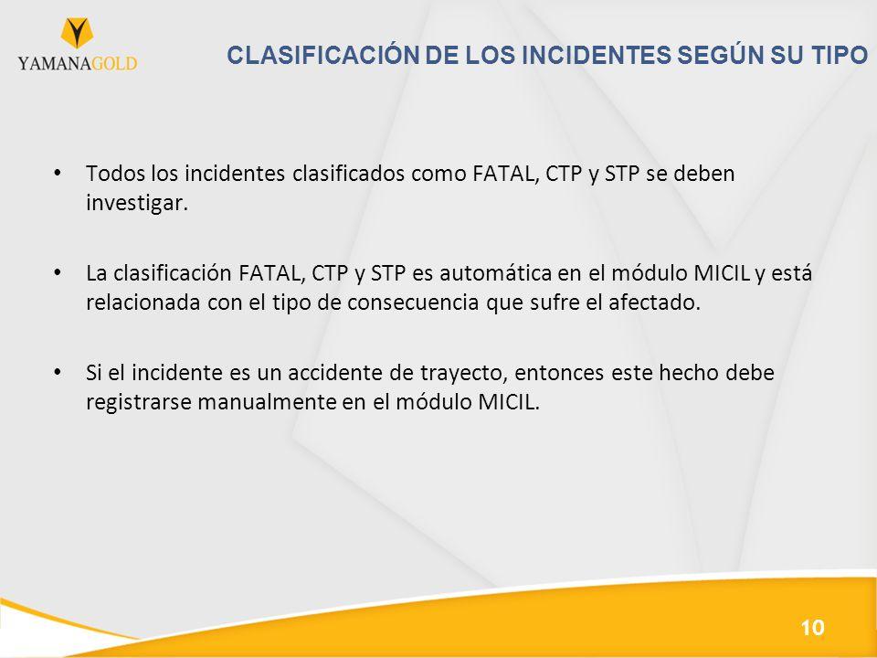 CLASIFICACIÓN DE LOS INCIDENTES SEGÚN SU TIPO Todos los incidentes clasificados como FATAL, CTP y STP se deben investigar. La clasificación FATAL, CTP