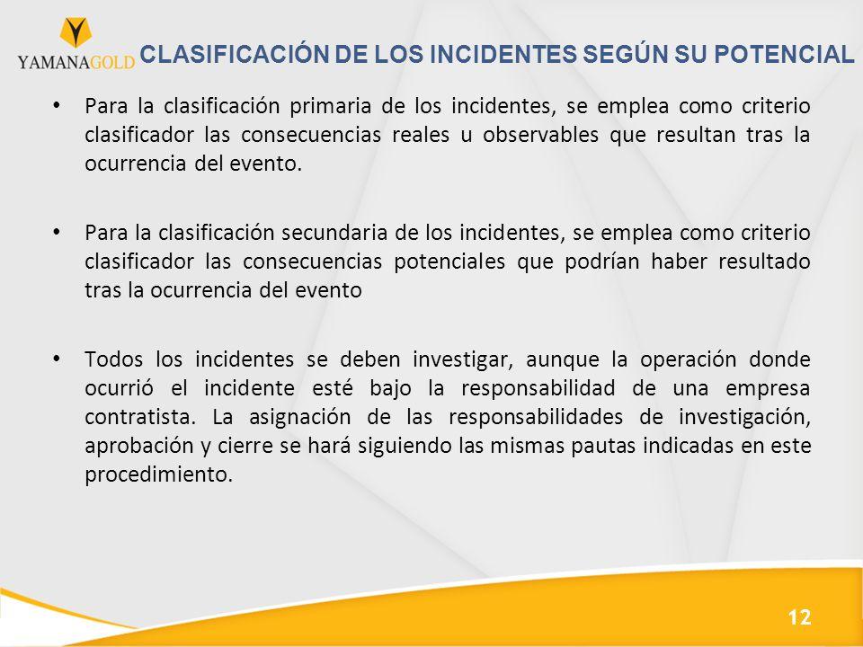 CLASIFICACIÓN DE LOS INCIDENTES SEGÚN SU POTENCIAL Para la clasificación primaria de los incidentes, se emplea como criterio clasificador las consecuencias reales u observables que resultan tras la ocurrencia del evento.