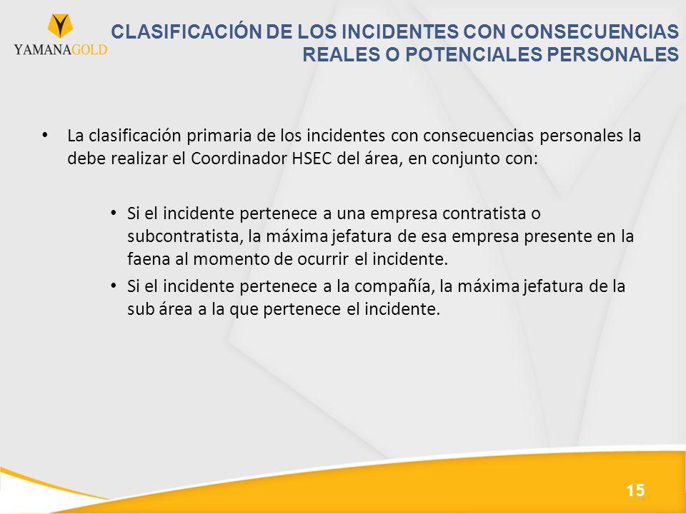 CLASIFICACIÓN DE LOS INCIDENTES CON CONSECUENCIAS REALES O POTENCIALES PERSONALES La clasificación primaria de los incidentes con consecuencias person