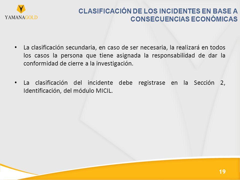 CLASIFICACIÓN DE LOS INCIDENTES EN BASE A CONSECUENCIAS ECONÓMICAS La clasificación secundaria, en caso de ser necesaria, la realizará en todos los casos la persona que tiene asignada la responsabilidad de dar la conformidad de cierre a la investigación.