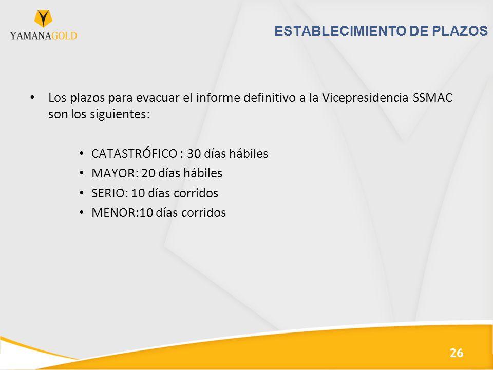 ESTABLECIMIENTO DE PLAZOS Los plazos para evacuar el informe definitivo a la Vicepresidencia SSMAC son los siguientes: CATASTRÓFICO : 30 días hábiles