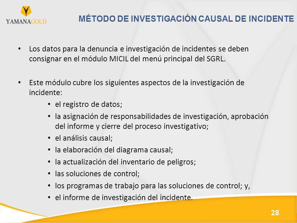 MÉTODO DE INVESTIGACIÓN CAUSAL DE INCIDENTE Los datos para la denuncia e investigación de incidentes se deben consignar en el módulo MICIL del menú principal del SGRL.