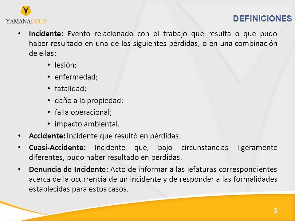 DEFINICIONES Incidente: Evento relacionado con el trabajo que resulta o que pudo haber resultado en una de las siguientes pérdidas, o en una combinación de ellas: lesión; enfermedad; fatalidad; daño a la propiedad; falla operacional; impacto ambiental.