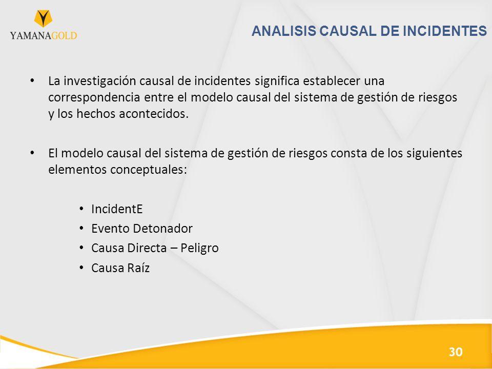 ANALISIS CAUSAL DE INCIDENTES La investigación causal de incidentes significa establecer una correspondencia entre el modelo causal del sistema de gestión de riesgos y los hechos acontecidos.