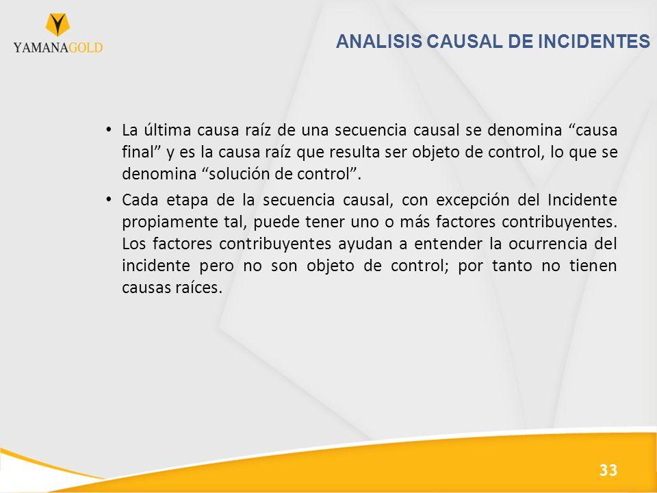 ANALISIS CAUSAL DE INCIDENTES La última causa raíz de una secuencia causal se denomina causa final y es la causa raíz que resulta ser objeto de control, lo que se denomina solución de control.