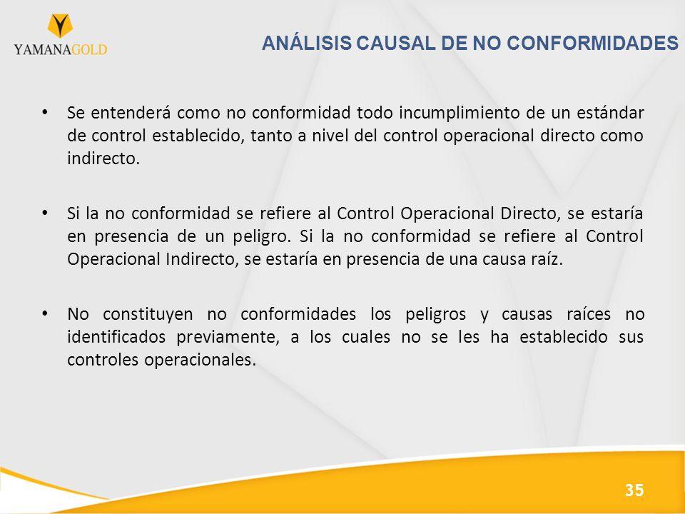 ANÁLISIS CAUSAL DE NO CONFORMIDADES Se entenderá como no conformidad todo incumplimiento de un estándar de control establecido, tanto a nivel del control operacional directo como indirecto.