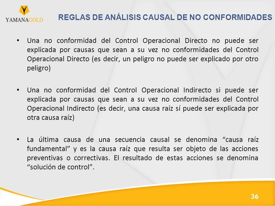 REGLAS DE ANÁLISIS CAUSAL DE NO CONFORMIDADES Una no conformidad del Control Operacional Directo no puede ser explicada por causas que sean a su vez n