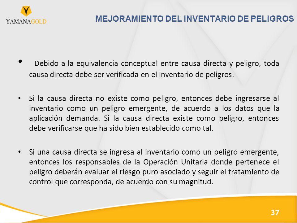 MEJORAMIENTO DEL INVENTARIO DE PELIGROS Debido a la equivalencia conceptual entre causa directa y peligro, toda causa directa debe ser verificada en el inventario de peligros.