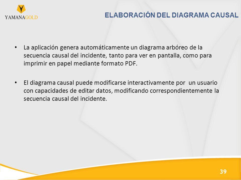 ELABORACIÓN DEL DIAGRAMA CAUSAL La aplicación genera automáticamente un diagrama arbóreo de la secuencia causal del incidente, tanto para ver en panta