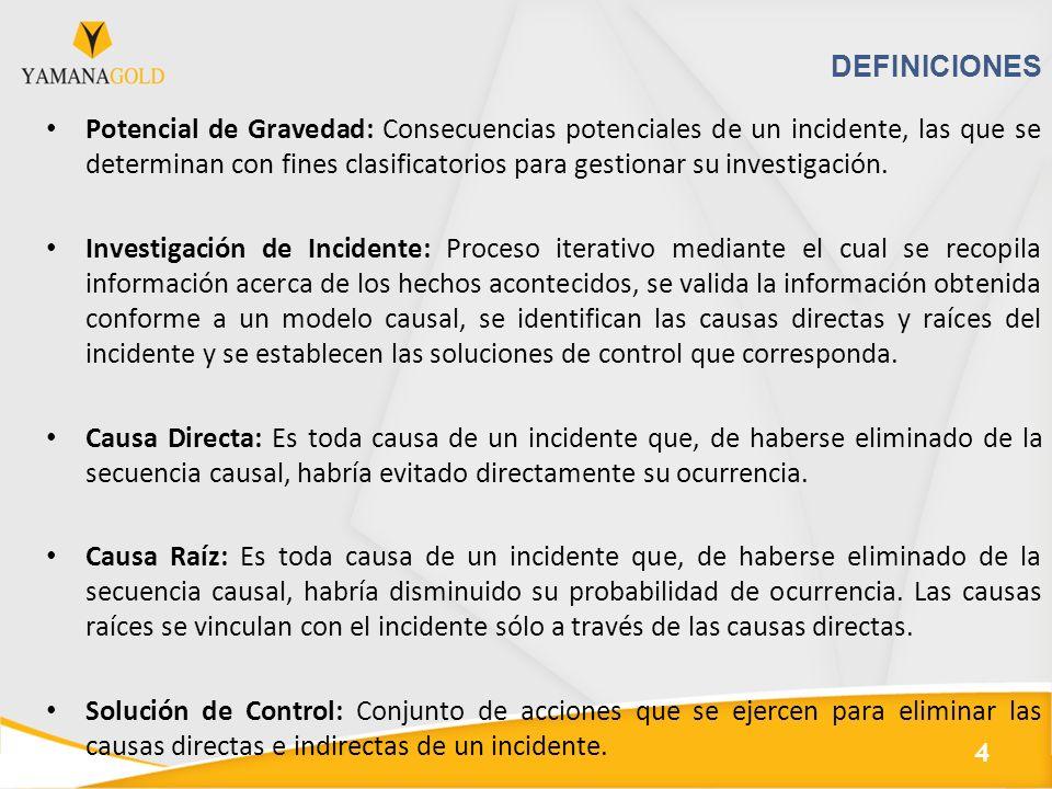 DEFINICIONES Potencial de Gravedad: Consecuencias potenciales de un incidente, las que se determinan con fines clasificatorios para gestionar su inves